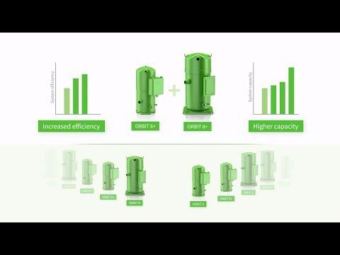 BITZER ORBIT scroll compressors: the most versatile scroll compressors on the market