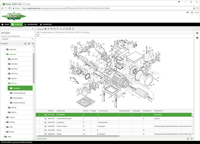 Redesigned with improved features, customers can use the EPARTS software to find the right spare parts quickly and easily