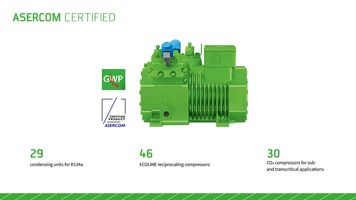 This image shows an overview: the following BITZER products are ASERCOM-certified: 29 condensing units for the R134a refrigerant, 46 ECOLINE reciprocating compressors and 30 CO2 compressors for subcritical and transcritical applications